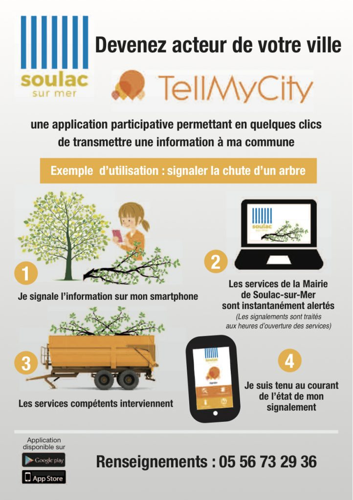 TELL MY CITY flyer verso